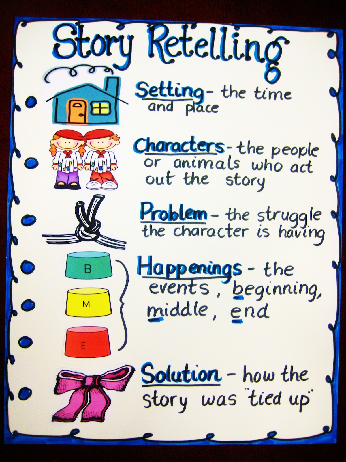 Worksheet Printable Stories For 2nd Graders reading strategy anchor chart ideas cause and effect via step into 2nd grade