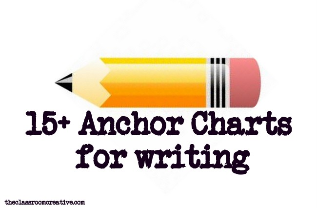 Writing a Letter Anchor Chart Writing Anchor Chart Ideas