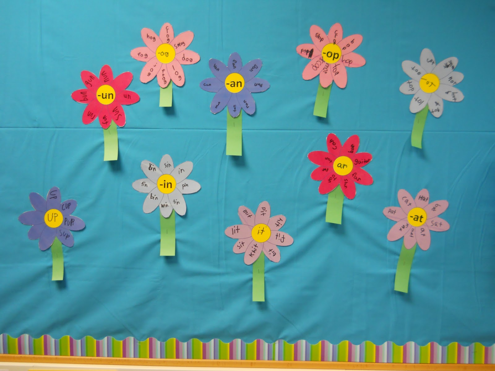 may flowers bulletin boards