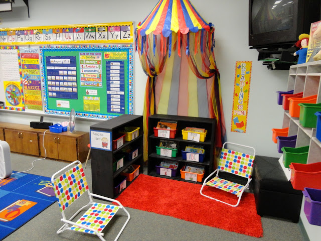 Classroom Library Ideas Kindergarten ~ Ideas for motivating readers