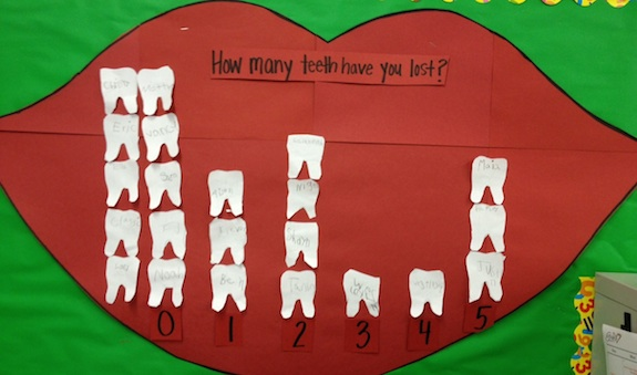 Dental Health Bulletin Boards