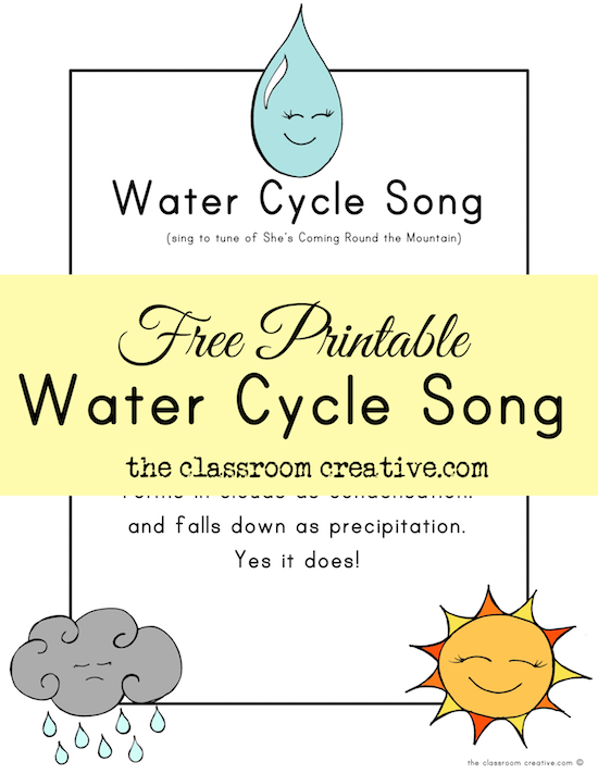 Printable+Water+Cycle water cycle song in color here download the ...