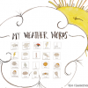 weather unit idea-weather anchor chart using weather vocabulary word wall cards from theclassroomcreative.com