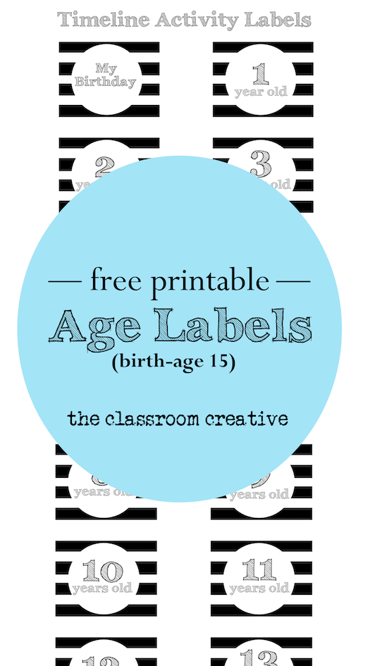Free Printable Timeline Template and Activity Inspired by Montessori