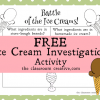 Ice Cream Ingredient Investigation: Inquiry Method for Kids