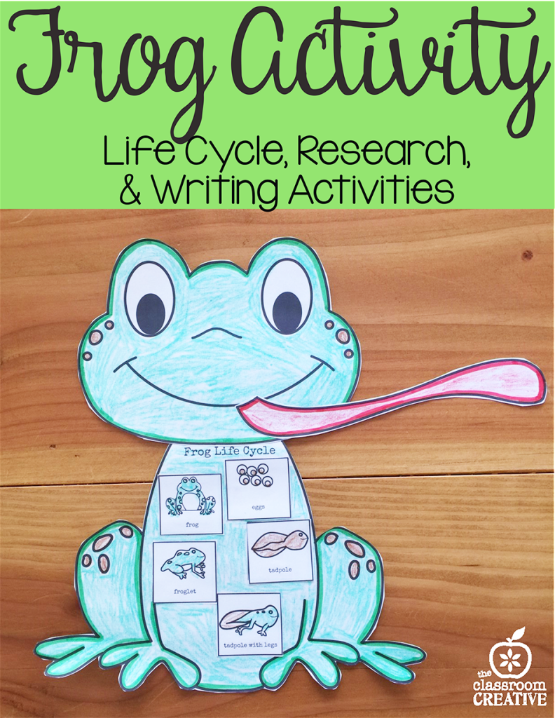 Frog craft template for kindergarten 1st grade 2nd grade for Frog crafts for preschoolers